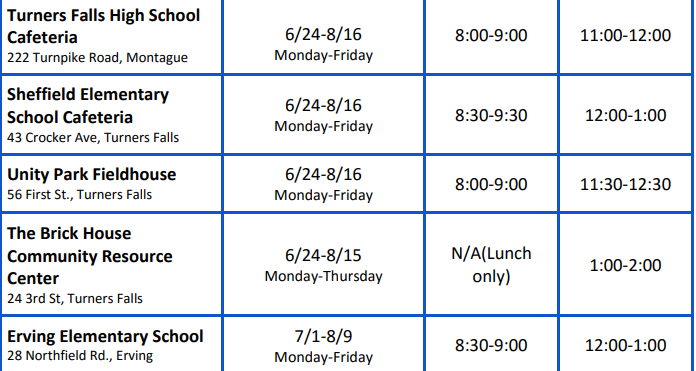 chart showing GMRSD 2019 Summer Meal sites, dates, and times: TFHS 6/24-8/16, 8-9am and 11-noon; Sheffield Elem 6/24-8/16, 8:30-9:30am and noon-1pm; Unity Park 6/24-8/16, 8:00-9:00am and 11:30-12:30pm; The Brick House 1-2pm (lunch only); Erving Elem 7/1-8/9, 8:30-9:00am and noon-1pm